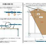 web manual-08